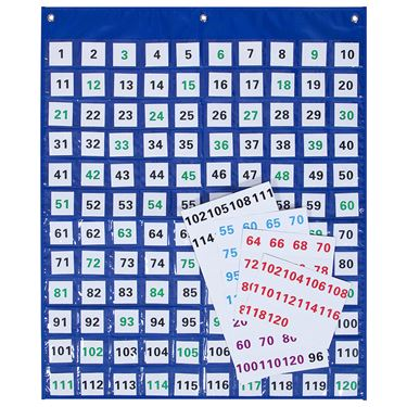 1-120 Numbers Pocket Chart