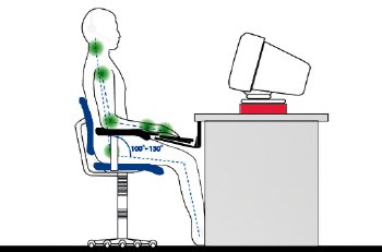 How To Sit Correctly At A Desk Empire